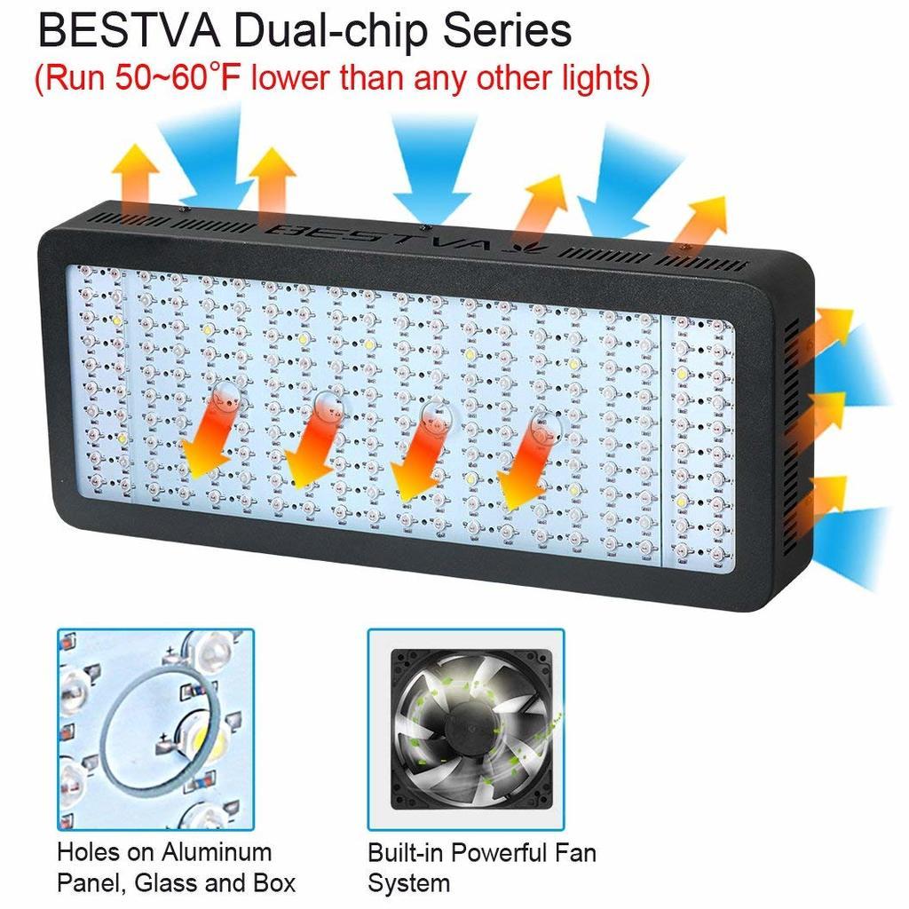 Cooling Of Bestva LED Grow Light