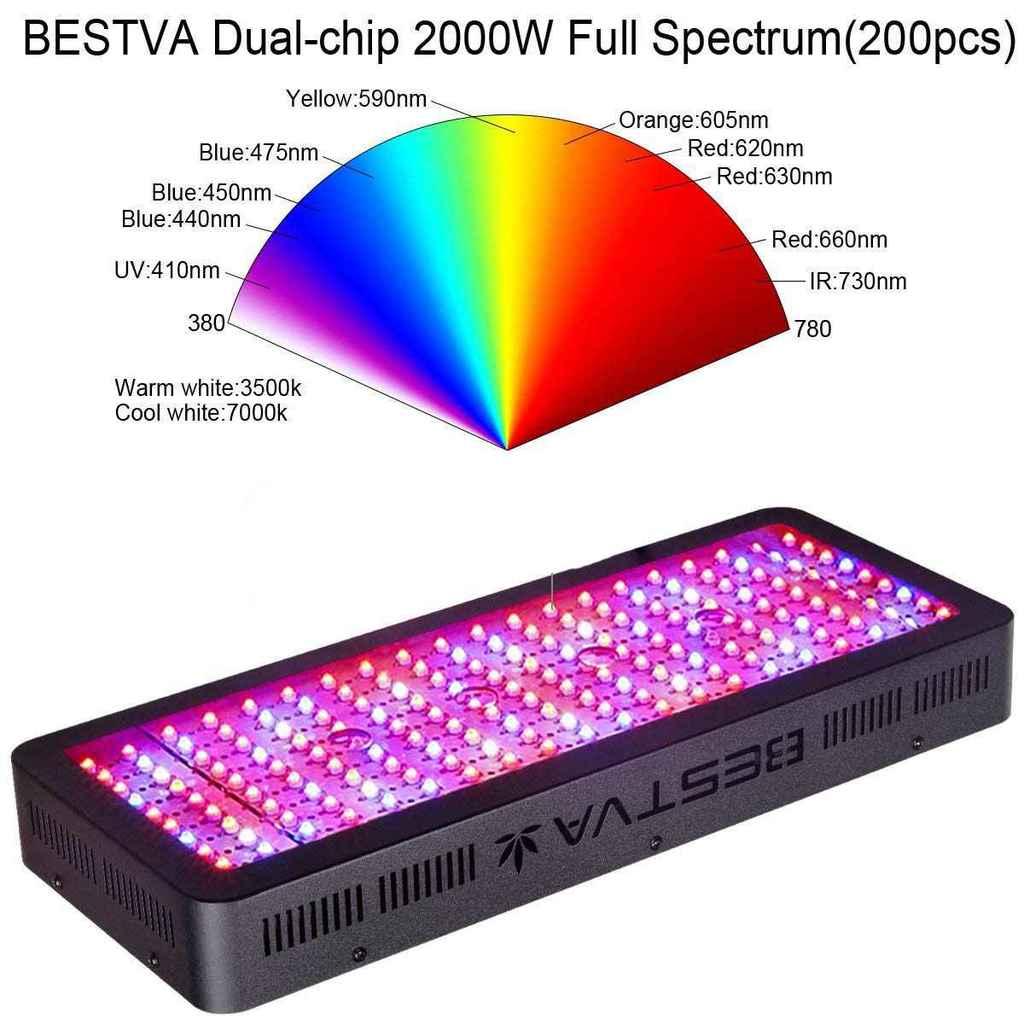 Full Spectrum With Bestva DC Series 2000W LED Grow Light