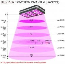 bestva 2000w led grow light