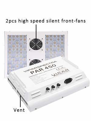 Fan And Sink - Viparspectra PAR450 Full Spectrum LED with 3 Dimmers Review