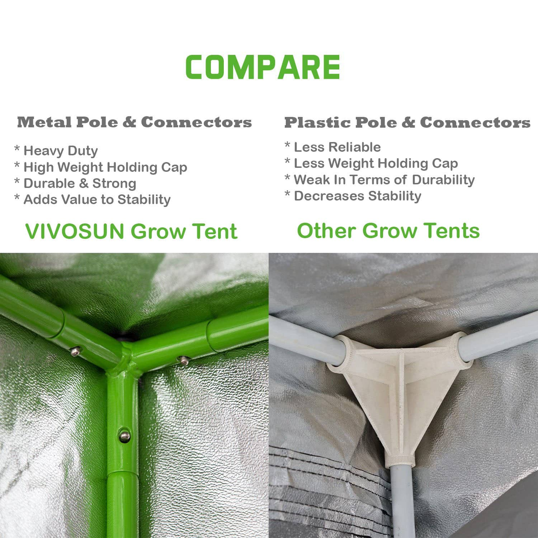 Pole And Connectors (Frame quality) - VIVOSUN Grow Tent Review