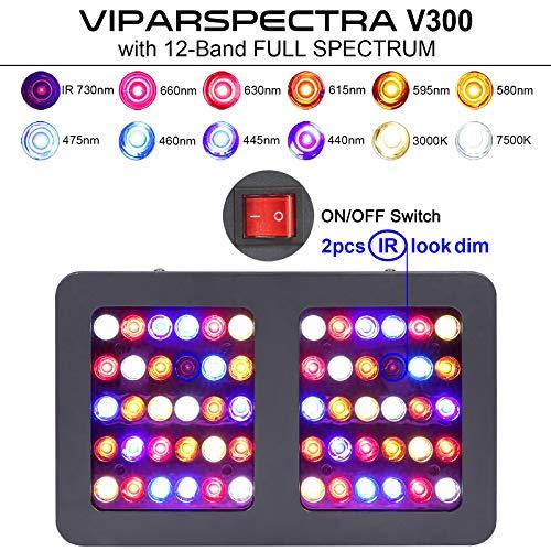 Viparspectra 300 Watt LED Grow Light Overview