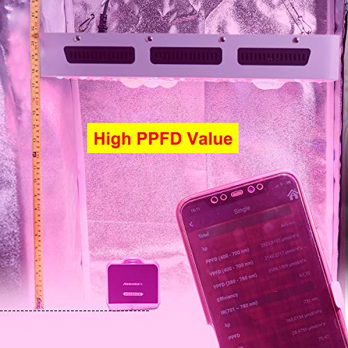 The Strongest COB LED Grow Lights For Indoor Growing (2020)