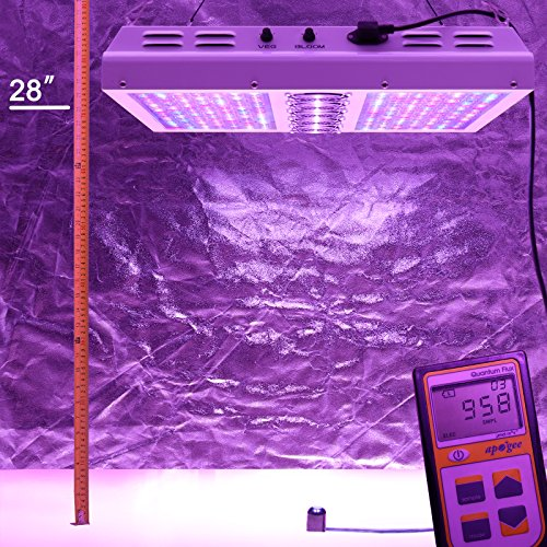 Viparspectra PAR1200 LED Grow Light - Everything To Know