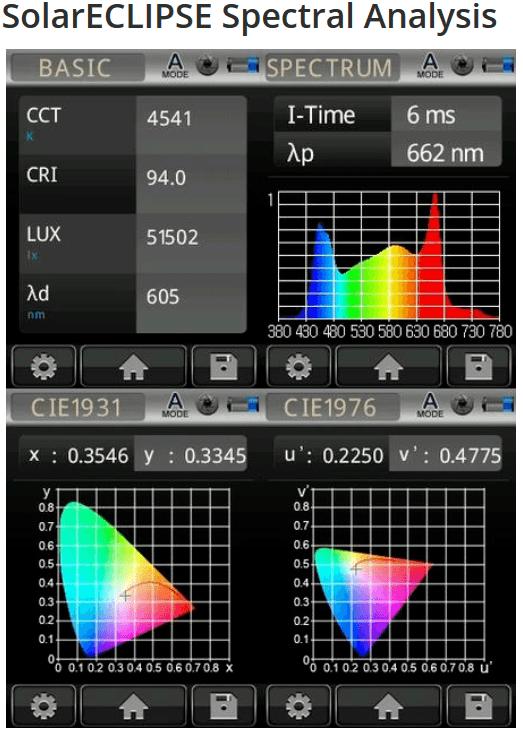 amare solareclipse se500 spectrum