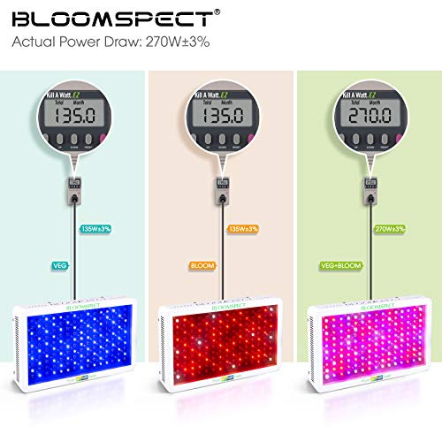 Bloomspect 1500W LED Grow Light Review - Detailed Overview